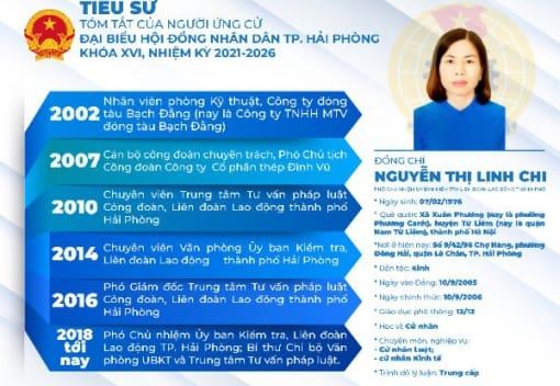 Tiểu sử tóm tắt của đồng chí Nguyễn Thị Linh Chi - Phó Chủ nhiệm Ủy ban kiểm tra LĐLĐ thành phố ứng cử đại biểu Hội đồng nhân dân thành phố nhiệm kỳ 2021 - 2026